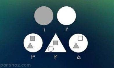 تست هوش پیدا کردن اشکال هندسی جالب