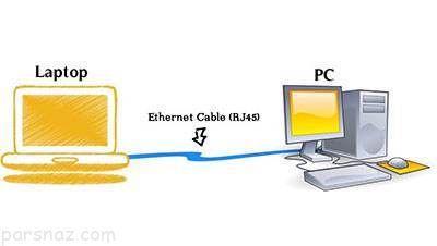 آموزش اتصال لپ تاپ به کامپیوتر به کابل اترنت