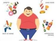 افزایش رو به رشد چاقی و ابتلا به سندروم متابولیک