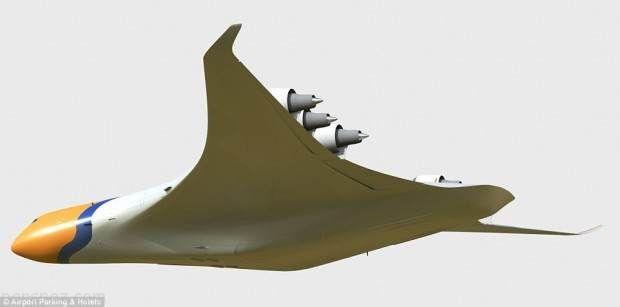 تکنولوژی های آینده هواپیماهای مسافربری
