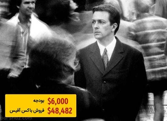 بهترین فیلم های تاریخ سینما ساخته شده با هزینه کم