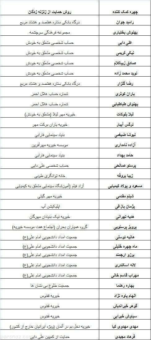 ستاره های مشهور ایرانی که به کمک زلزله زده ها رفتند