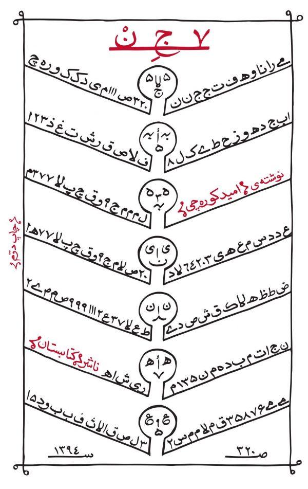 جن چیست و چگونه ظاهر می شود + داستان کامل زعفر جنی 25+
