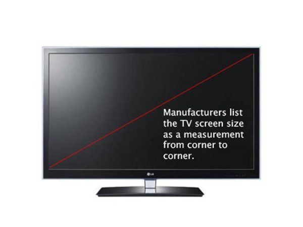 راهنمای خرید تلویزیون | تمام نکات مهم برای خرید تلویزیون خوب با قیمت مناسب