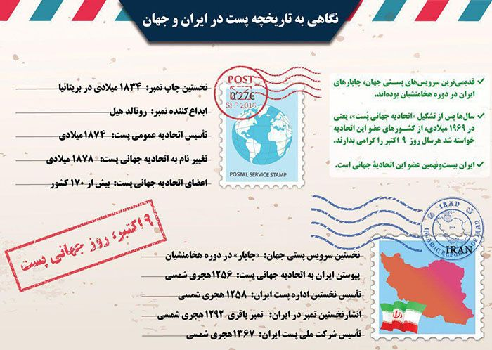 17 مهر روز جهانی پست و پستچی + متن و عکس برای روز پست