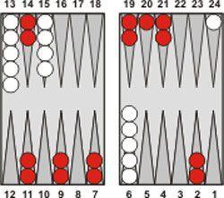 آموزش کامل بازی تخته نرد + معنای مفاهیم و اصطلاحات تخته نرد