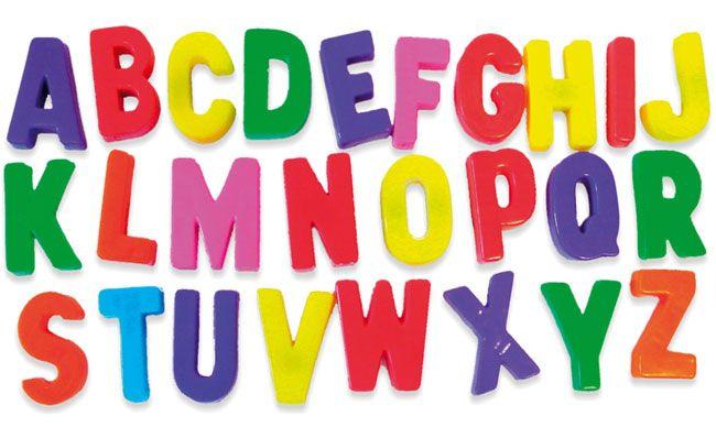 همه چیز درباره حروف ابجد + طالع بینی حرف اول انگلیسی اسم