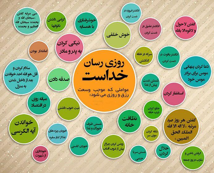 دعاهای قرآنی برای گشایش روزی و بخت و رفع مشکلات مالی مجرب