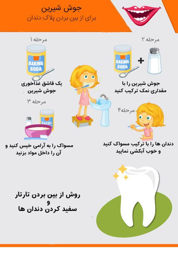 راه های از بین بردن پلاک دندان | 15 روش آسان و کاربردی