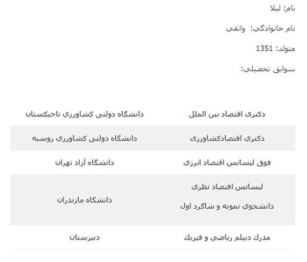 بیوگرافی لیلا واثقی | چرا دستور شلیک به معترضین داده است؟