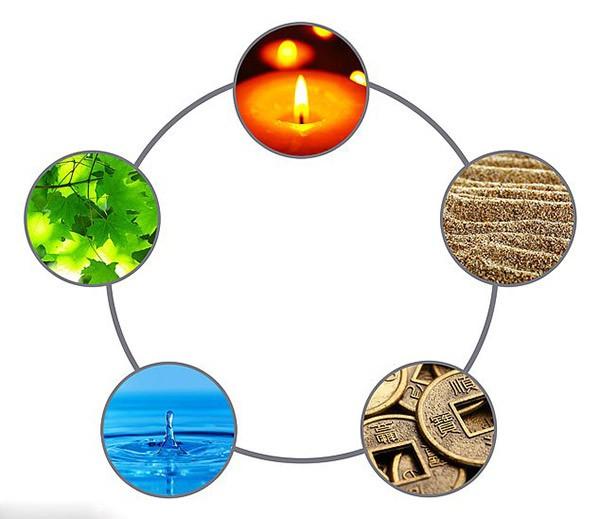 عنصر وجودی شما چیست ؟ (طالع بینی عناصر چهار گانه)