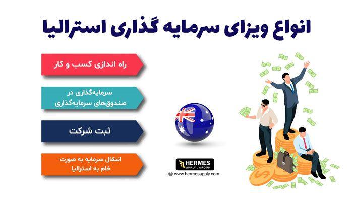 مهاجرت به استرالیا (انواع روش های مختلف اخذ اقامت استرالیا)