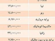 لیست قیمت برخی خودروهای داخلی