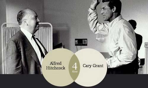 تصاویری از بازیگران و کارگردانانی که با هم پیر شدند