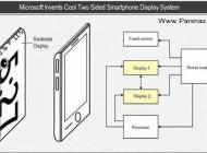 موبایل هایی با دو صفحه نمایش در حال ساختند + عکس