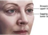 چند روش برای پوشاندن پیری چشم ها