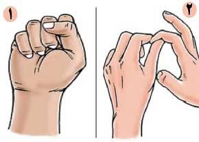 فرایندی برای رفع پیچ خوردگی انگشت