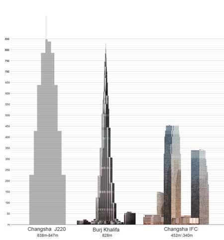 برجی که 10 متر بلندتر از برج خلیفه در دبی قرار است بشود