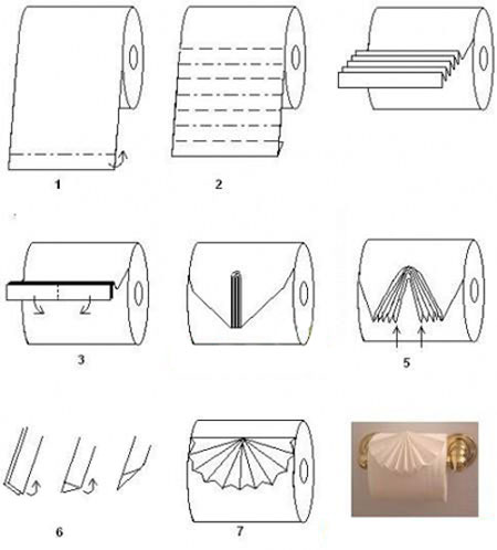 تزیینات دستمال توالت برای عروس خانم ها (عکس)