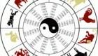 تعیین نام سال شمسی در دوره 12 سال (طالع بینی)