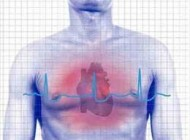 چهار روش کار جالب برای جلوگیری از حمله قلبی