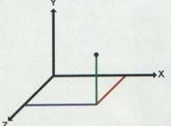 آیا میدانید چگونه سه بعدی می بینید؟