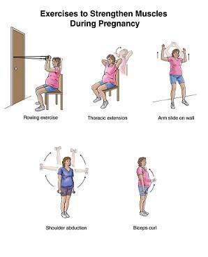 کمردرد بارداری و ورزش های بهبود دهنده