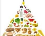 غذاهایی که مدیریت قلب را بر عهده دارند