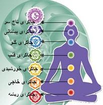 شناسایی مراکز انرژی بدن انسان