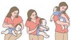 شناسایی علائم قولنج در نوزادان