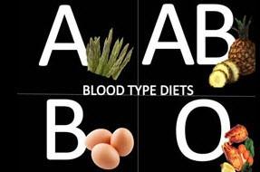 رژیم های متفاوت برای گروه خونی های متفاوت